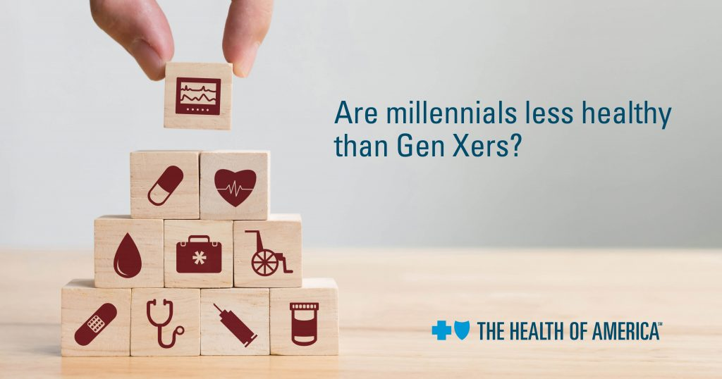 "Blue Cross Blue Shield Health of America Graphic - wooden blocks with health icons stacked into a pyramid and text that reads: ""Are millennials less healthy than Gen Xers?"""