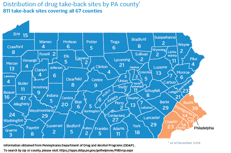 Map of drug take-back sites by PA county