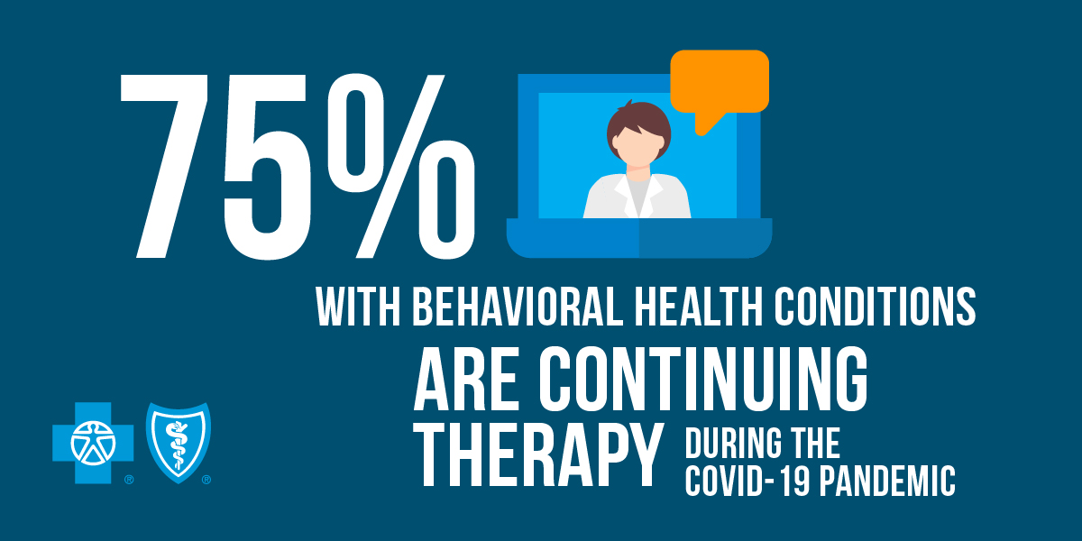 Infographic from the Blue Cross Blue Shield Association on 75 percent of Americans with mental health conditions continuing therapy during pandemic