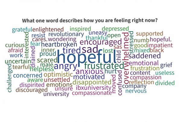 """word cloud from iLEAD session that asks """"What one word describes how you are feeling right now?"""" Answers included hopeful, encouraged, overwhelmed, depressed, scared, inspired, and many others"""