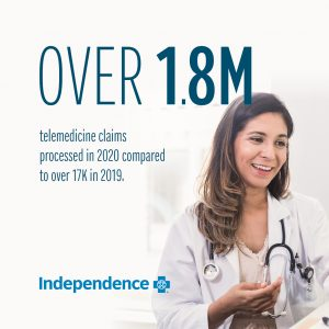 Over 1.8M telemedicine claims processed in 2020